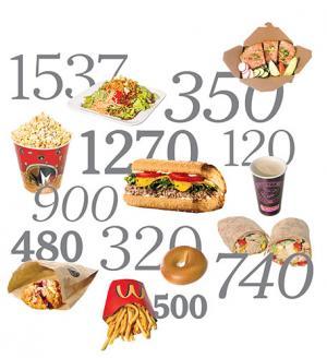 calories-adinatisma-greece